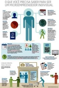 Infográfico-MEI-e-SEI-atualizado-em-março-de-2014